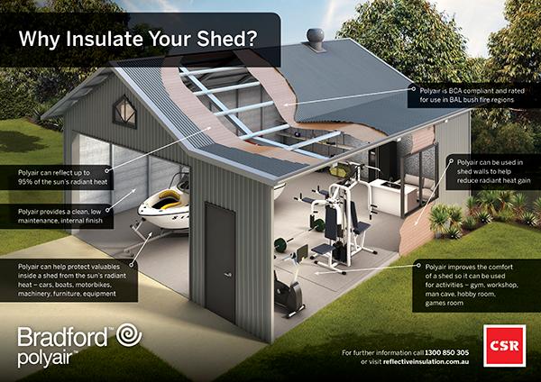 shed insulation. Black Bedroom Furniture Sets. Home Design Ideas