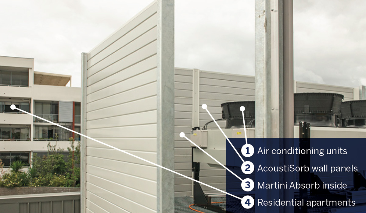 sound insulation for walls. Manufacturing Images · Sound Insulation For Walls